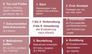 service_infokasten